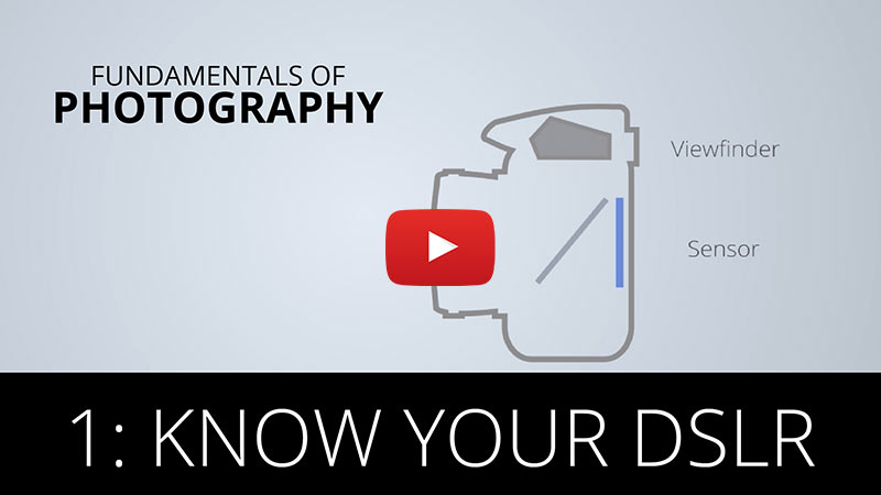 Fundamentals of Photography - Know you DSLR