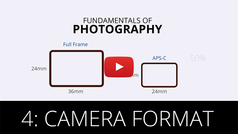 Fundamentals of Photography - Camera Format