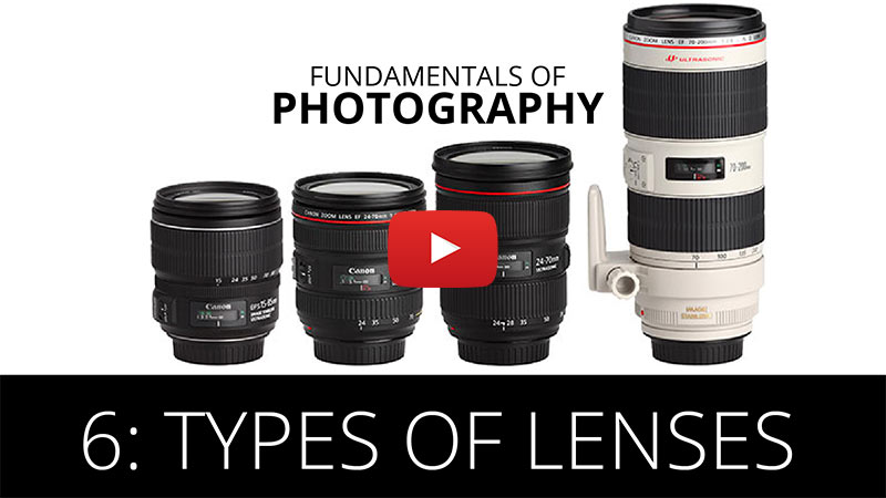 Fundamentals of Photography - Types of Lenses